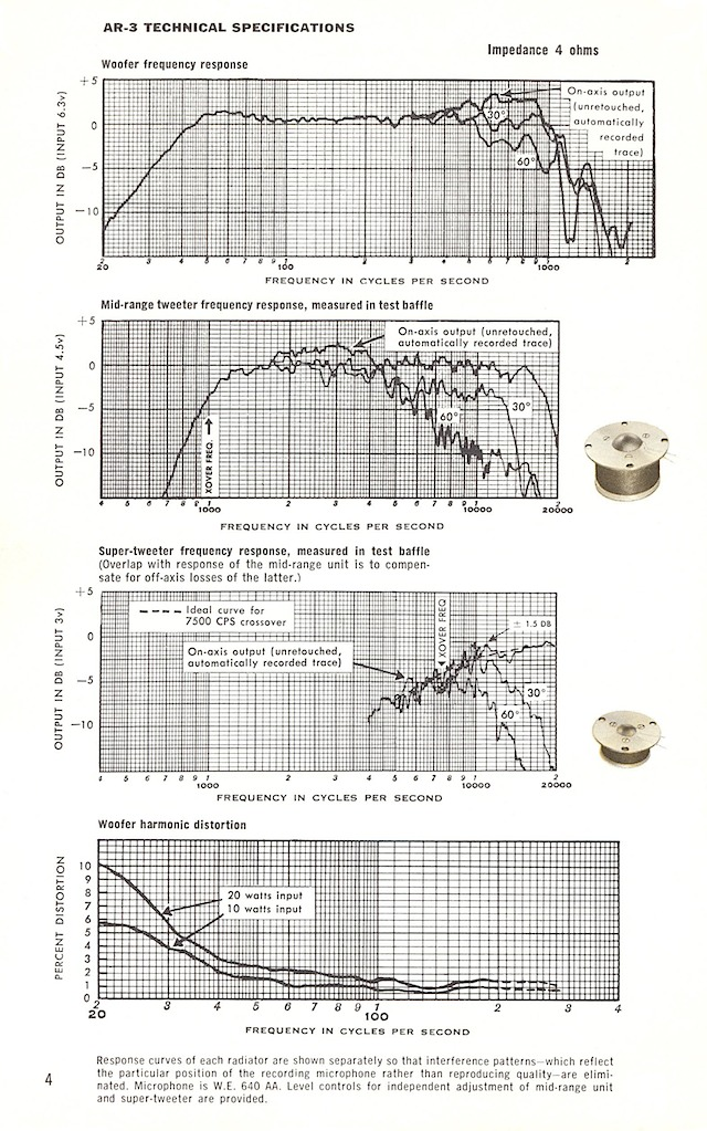 AR loudspeakers early 1960s page 4